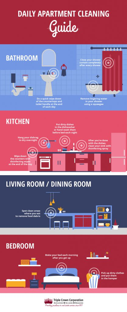 Apartment Cleaning Guide | Apt Cleaning Checklist | Triple Crown Corp