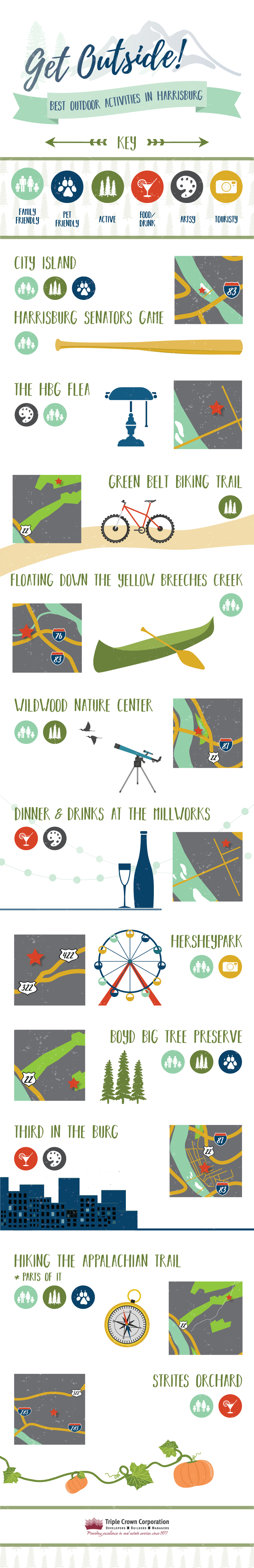 Best Outdoor Activities in Harrisburg Infographic