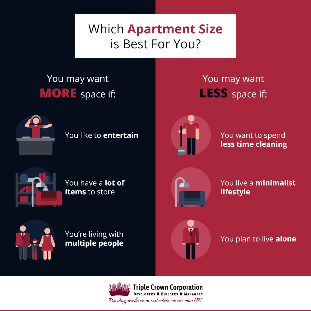 What Apartment Size is Right for You Infographic
