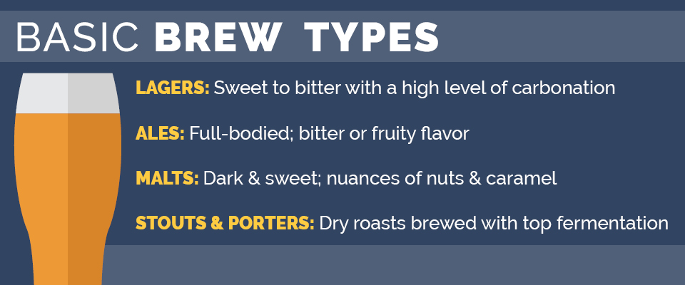 basic brew types