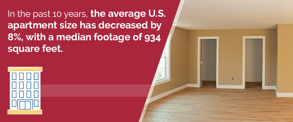 Average U.S. apartment size has decreased by 8 percent