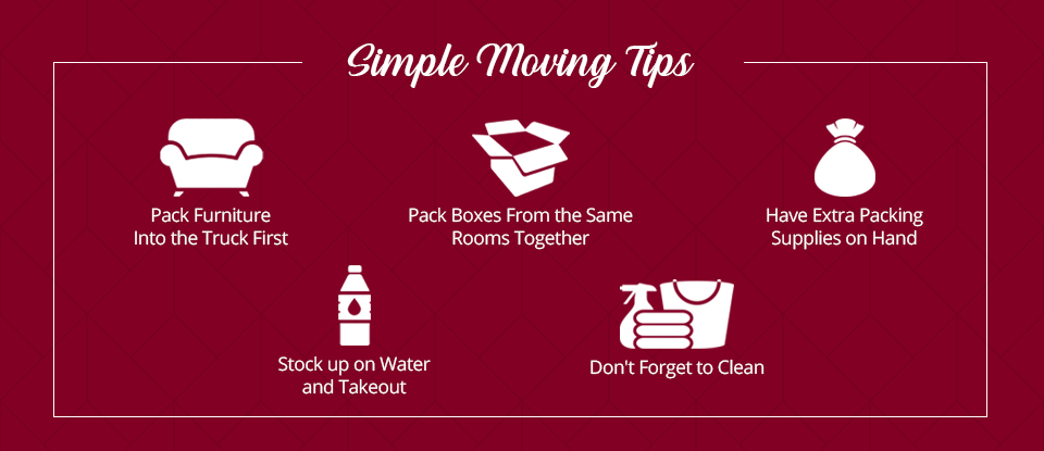 Simple Moving Tips