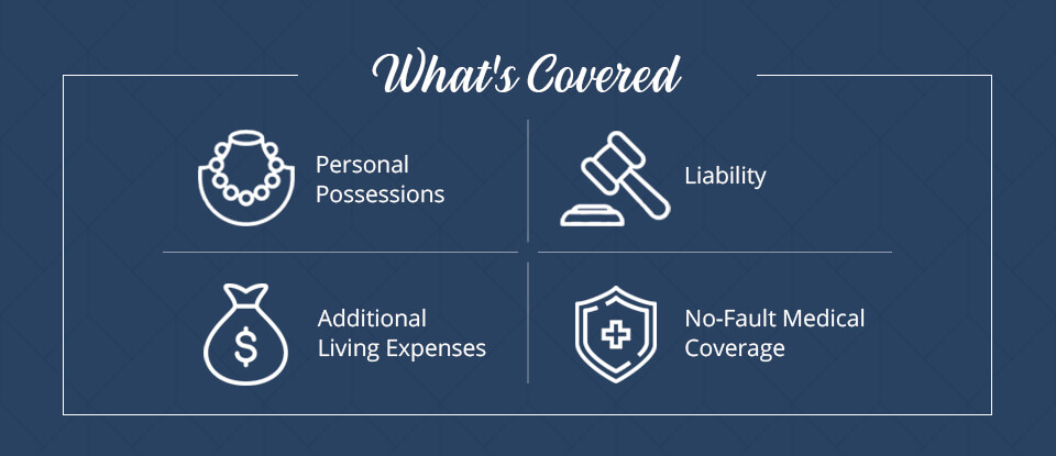 what does renters insurance cover in pa