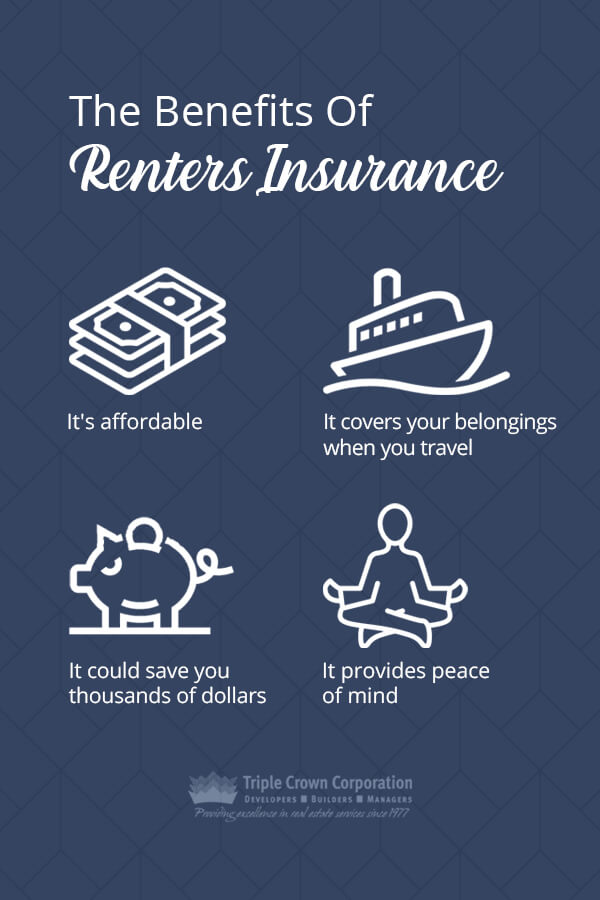 the benefits of renters insurance in PA