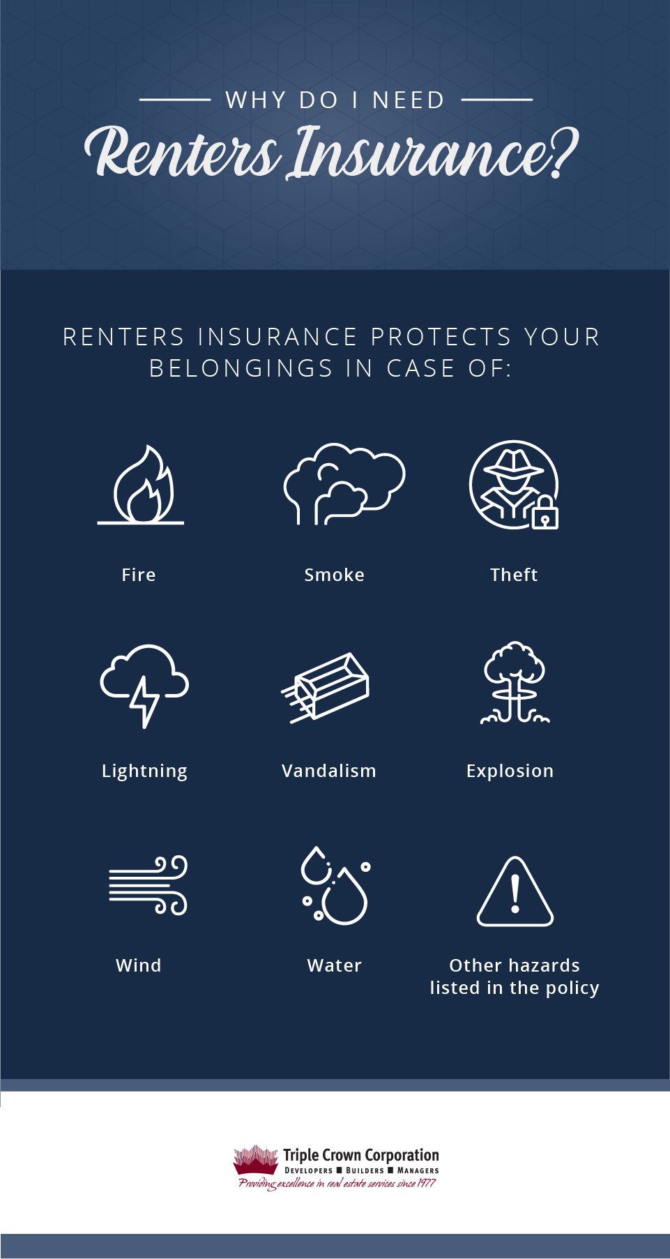 how to choose renter insurance provider