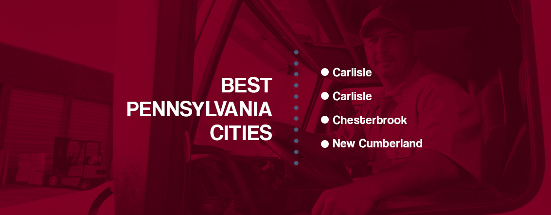 Best Pennsylvania Cities